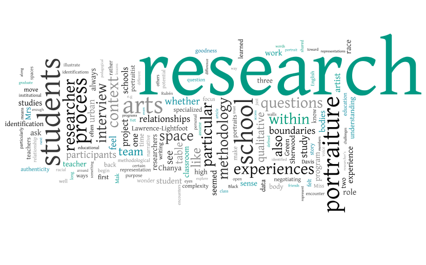 thesis research methodology